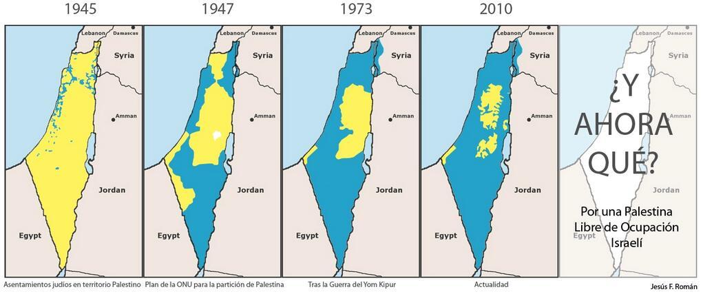 ISRAEL Y AHORA QUE